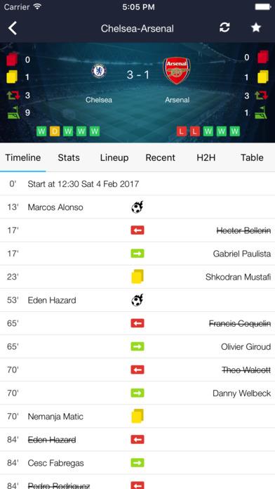 SBAT: LIVE FOOTBALL STATS AND SCORES - AppsListo