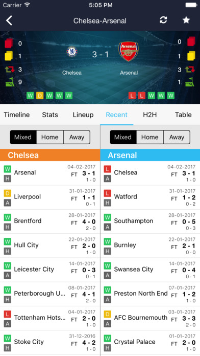 SBAT: LIVE FOOTBALL STATS AND SCORES - AppsListo